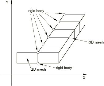 Rigid body definition