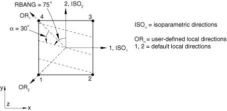 Defining rebar as an element property
